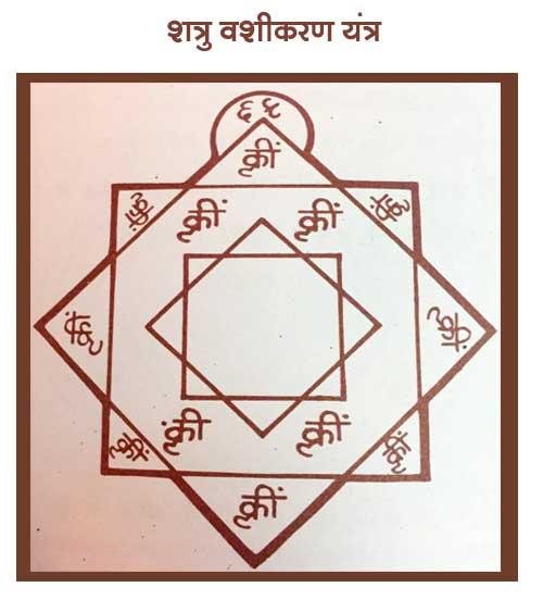 Vashikaran Mantra | Call +919888333396 | India